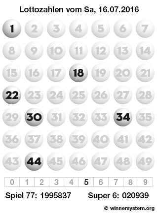 Lottozahlen vom 16.07.2016 als Tippmuster