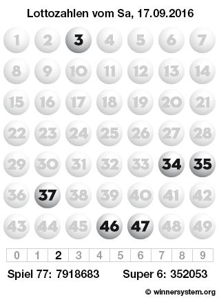 Lottozahlen vom 17.09.2016 als Tippmuster