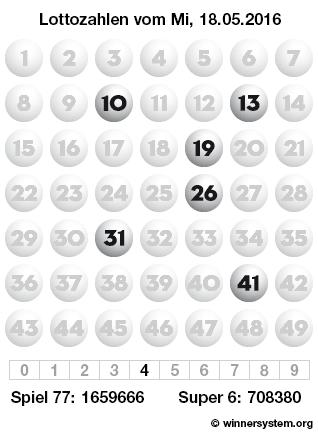 Lottozahlen vom 18.05.2016 als Tippmuster