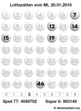Lottozahlen vom 20.01.2016 als Tippmuster