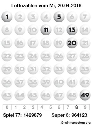 Lottozahlen vom 20.04.2016 als Tippmuster