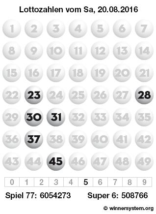 Lottozahlen vom 20.08.2016 als Tippmuster