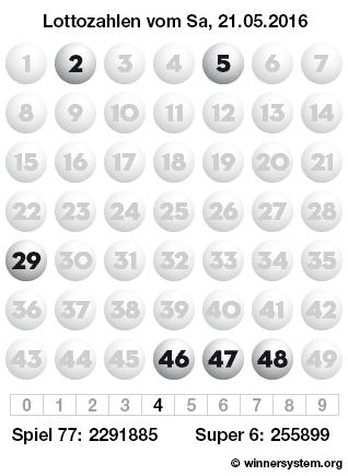 Lottozahlen vom 21.05.2016 als Tippmuster