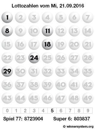 Lottozahlen vom 21.09.2016 als Tippmuster