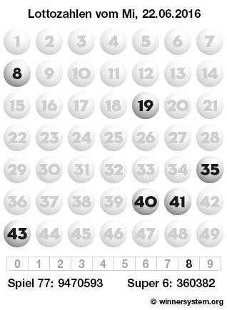 Lottozahlen vom 22.06.2016 als Tippmuster