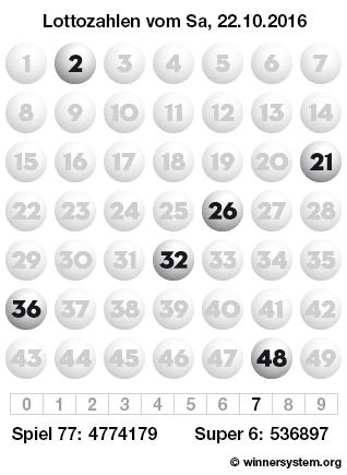 Lottozahlen vom 22.10.2016 als Tippmuster