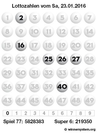 Lottozahlen vom 23.01.2016 als Tippmuster