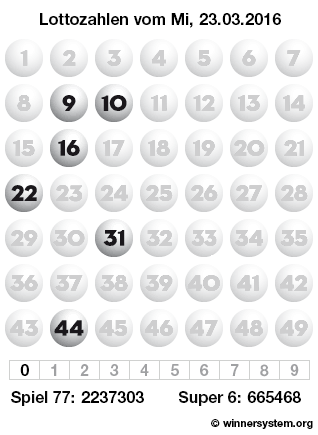 Lottozahlen vom 23.03.2016 als Tippmuster