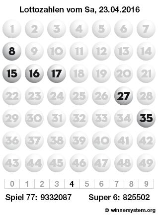 Lottozahlen vom 23.04.2016 als Tippmuster