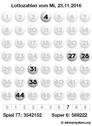 Lottozahlen vom 23.11.2016 als Tippmuster