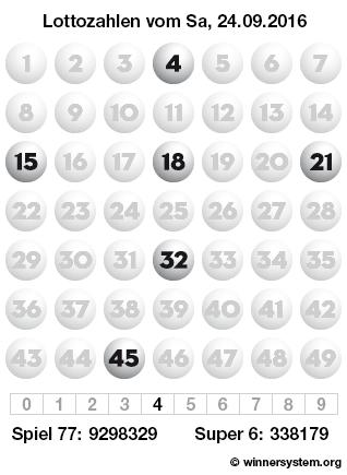 Lottozahlen vom 24.09.2016 als Tippmuster