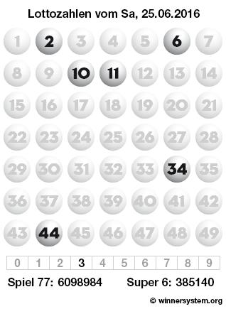 Lottozahlen vom 25.06.2016 als Tippmuster