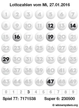 Lottozahlen vom 27.01.2016 als Tippmuster