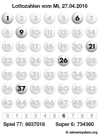 Lottozahlen vom 27.04.2016 als Tippmuster