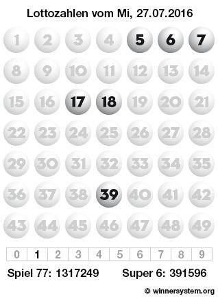 Lottozahlen vom 27.07.2016 als Tippmuster