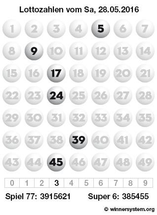 Lottozahlen vom 28.05.2016 als Tippmuster
