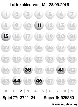 Lottozahlen vom 28.09.2016 als Tippmuster
