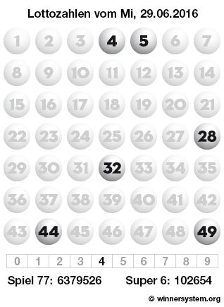 lottozahlen vergleichen