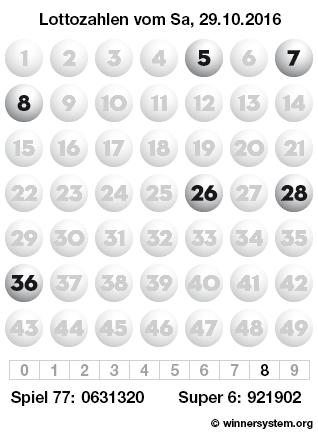 Lottozahlen vom 29.10.2016 als Tippmuster