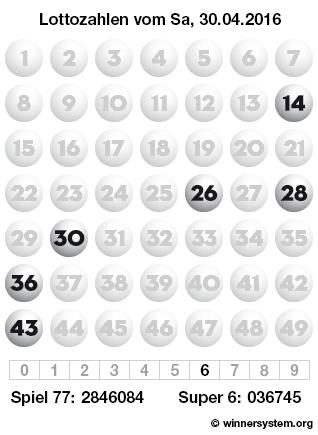 Lottozahlen vom 30.04.2016 als Tippmuster