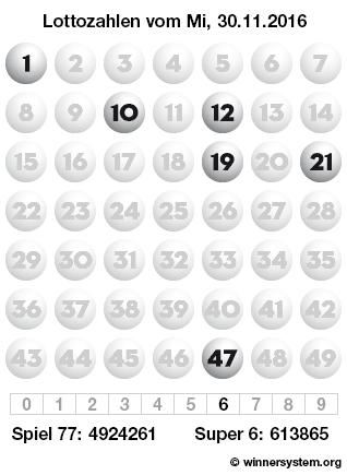 Lottozahlen vom 30.11.2016 als Tippmuster
