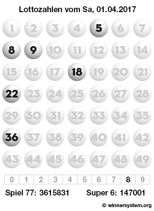 Lottozahlen vom 01.04.2017 als Tippmuster