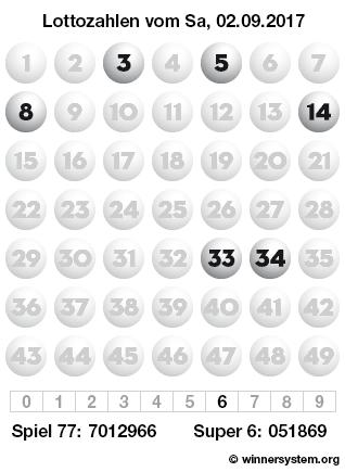 Lottozahlen vom 02.09.2017 als Tippmuster