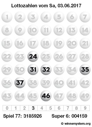Lottozahlen vom 03.06.2017 als Tippmuster