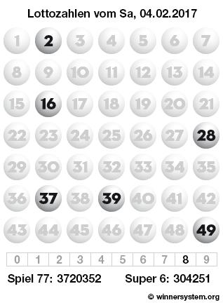Lottozahlen vom 04.02.2017 als Tippmuster