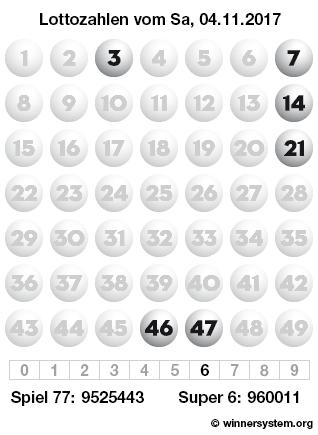 Lottozahlen vom 04.11.2017 als Tippmuster