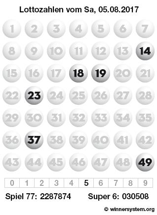 Lottozahlen vom 05.08.2017 als Tippmuster