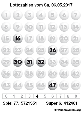 Lottozahlen 6.5.20