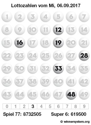 Lottozahlen vom 06.09.2017 als Tippmuster