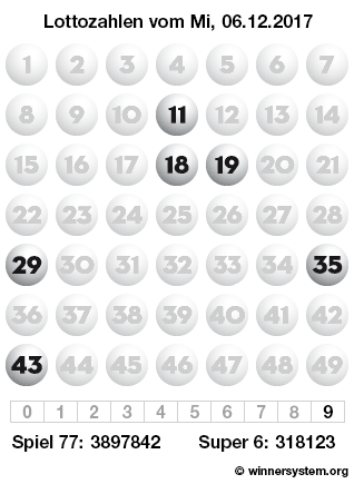 Lottozahlen vom 06.12.2017 als Tippmuster