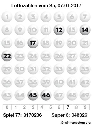 Lottozahlen vom 07.01.2017 als Tippmuster