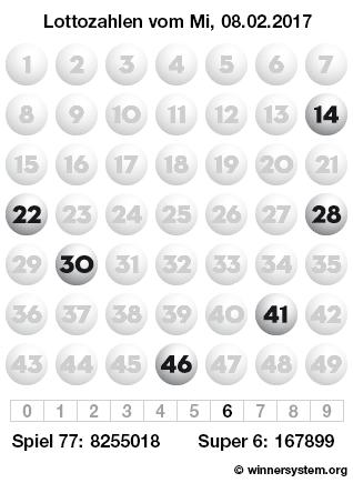Lottozahlen vom 08.02.2017 als Tippmuster