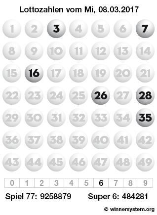 Lottozahlen vom 08.03.2017 als Tippmuster