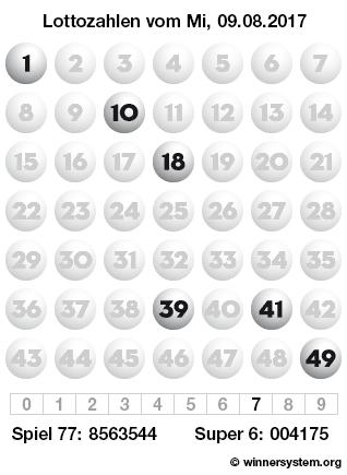 Lottozahlen vom 09.08.2017 als Tippmuster