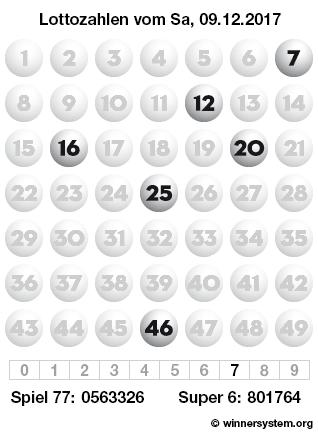 Lottozahlen vom 09.12.2017 als Tippmuster