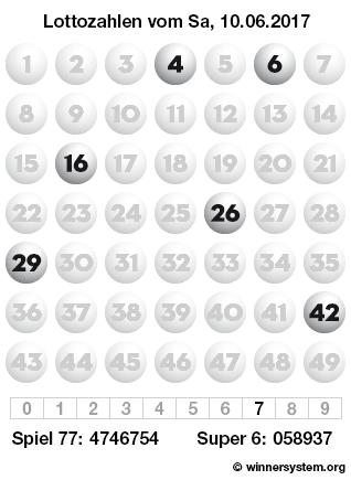 Lottozahlen vom 10.06.2017 als Tippmuster