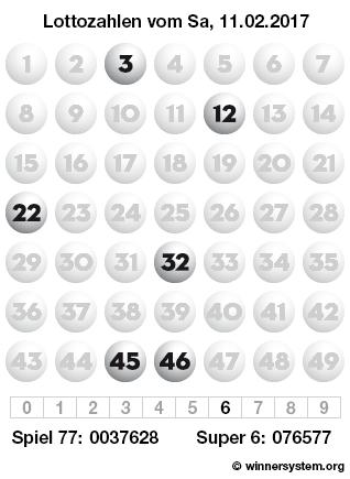 Lottozahlen vom 11.02.2017 als Tippmuster