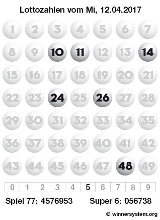 Lottozahlen vom 12.04.2017 als Tippmuster
