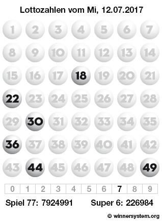 Lottozahlen vom 12.07.2017 als Tippmuster