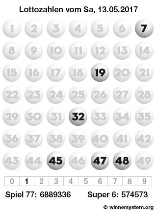 Lottozahlen vom 13.05.2017 als Tippmuster
