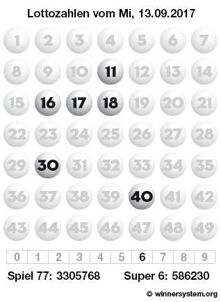 Lottozahlen vom 13.09.2017 als Tippmuster