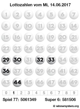 Lottozahlen vom 14.06.2017 als Tippmuster