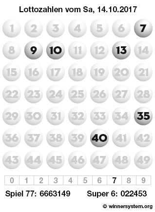Lottozahlen vom 14.10.2017 als Tippmuster