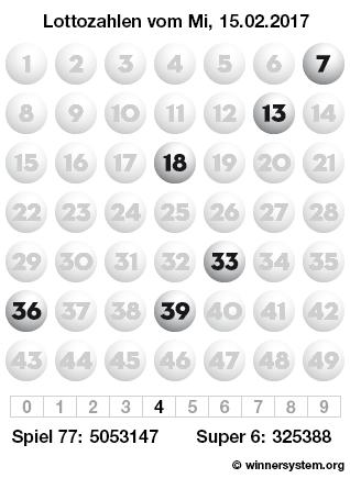 Lottozahlen vom 15.02.2017 als Tippmuster