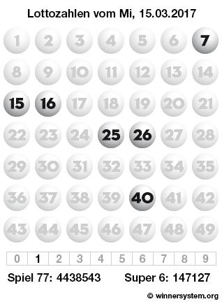 Lottozahlen vom 15.03.2017 als Tippmuster