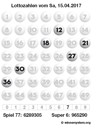 Lottozahlen vom 15.04.2017 als Tippmuster